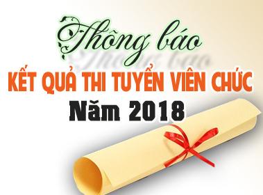 Trường Đại học Văn hóa TP. Hồ Chí Minh thông báo kết quả thi tuyển viên chức năm 2018