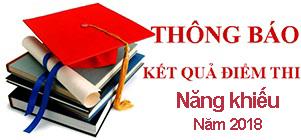 Trường Đại học Văn hóa TP. HCM thông báo kết quả điểm thi năng khiếu năm 2018